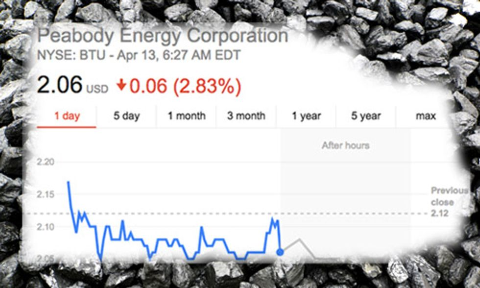 World's Largest Coal Company Files for Bankruptcy