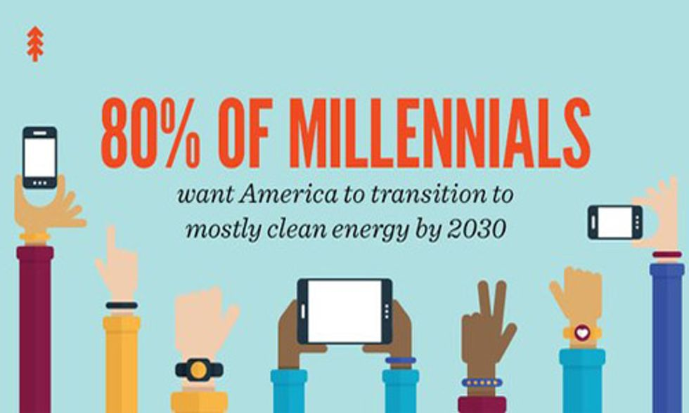Billionaire Climate Activist to Spend $25 Million to Register Millennial Voters