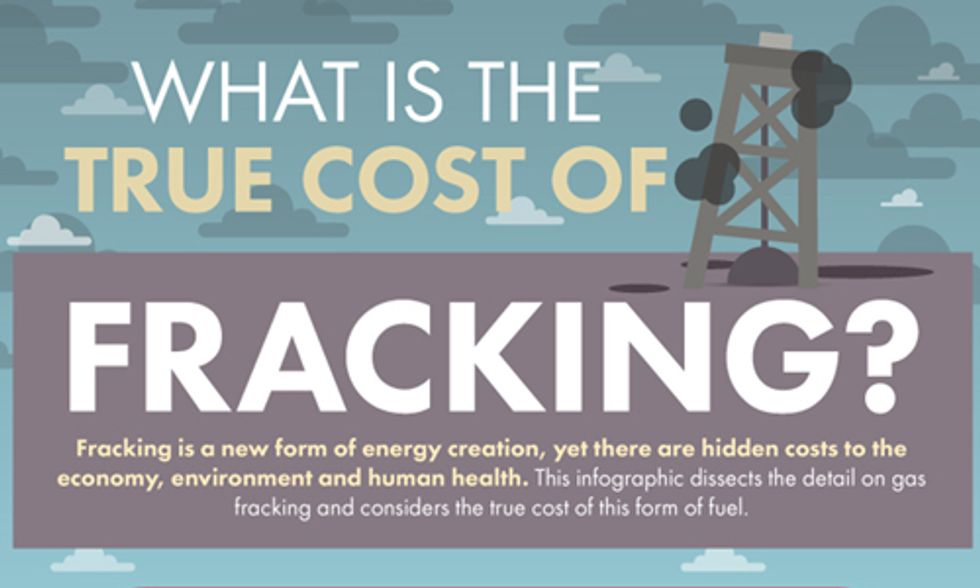 The True Cost of Fracking