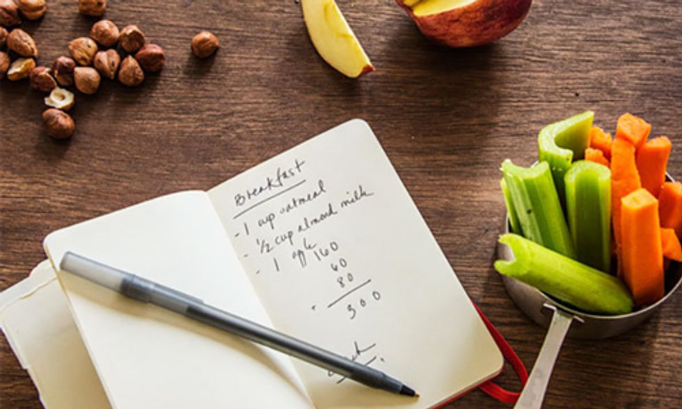 Calories In, Calories Out: How to Count Calories to Lose Weight