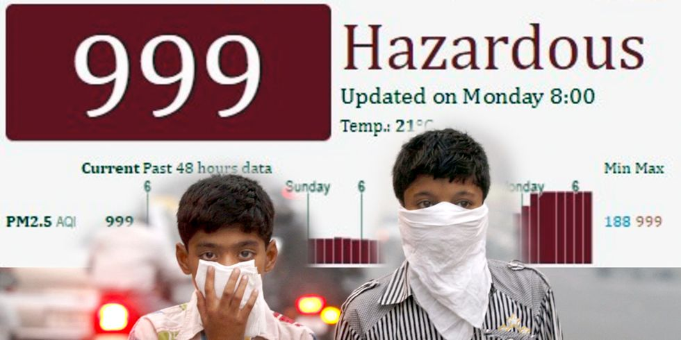 World's Most Polluted City, Air Quality Levels Literally Off the Charts