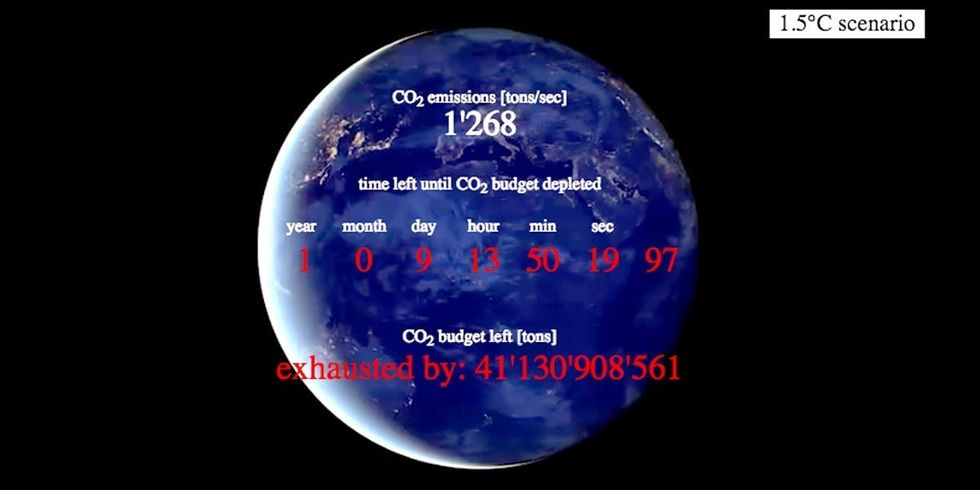 Ticking Carbon Clock: We Have One Year to Avert Climate Catastrophe