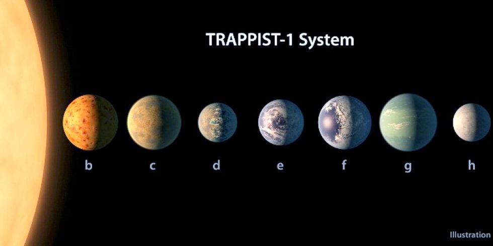 'Amazing Discovery': 7 Earthlike Planets Found Orbiting Dwarf Star