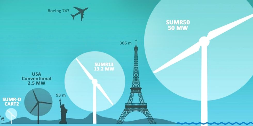World's Largest Wind Turbine Will Be Taller Than Empire State Building