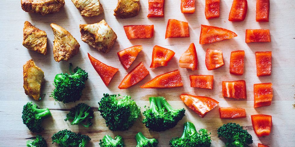 5 Ways a Paleo Diet Can Help You Lose Weight