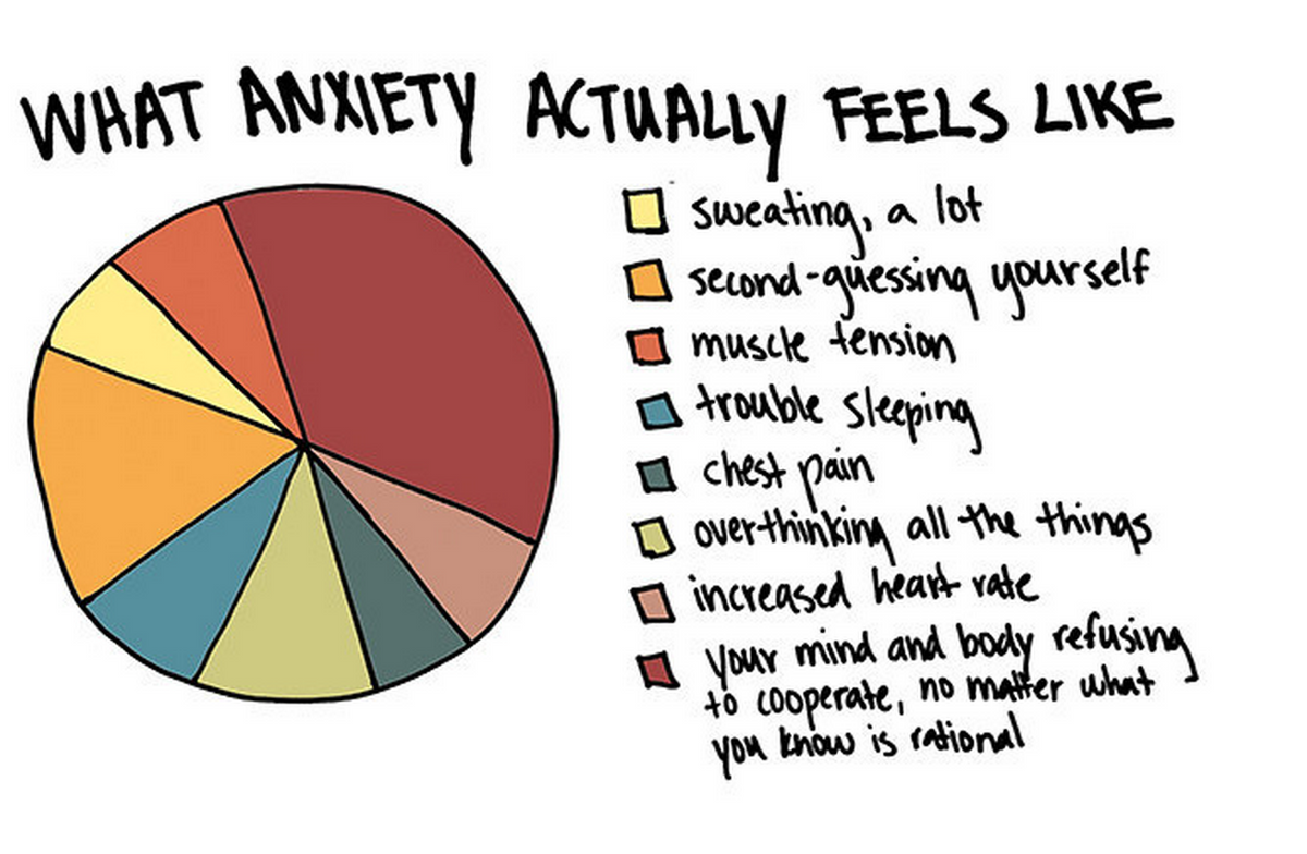 What It's Like Living With An Anxiety Disorder