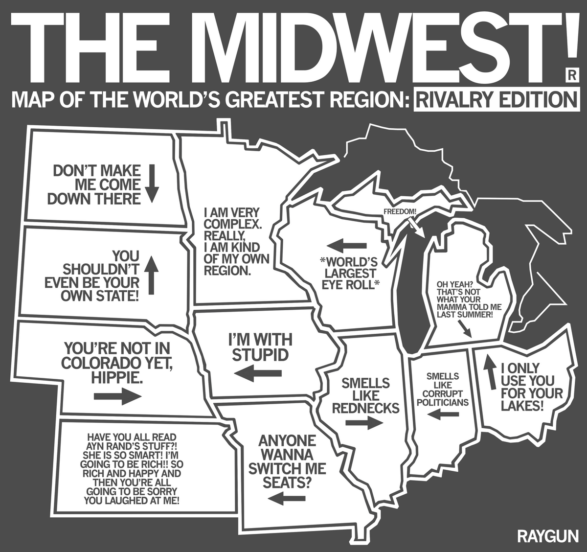 10 Signs You're From The Midwest