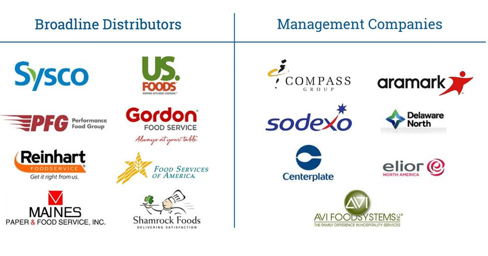 New Seafood Sustainability Report Ranks 15 Foodservice Companies