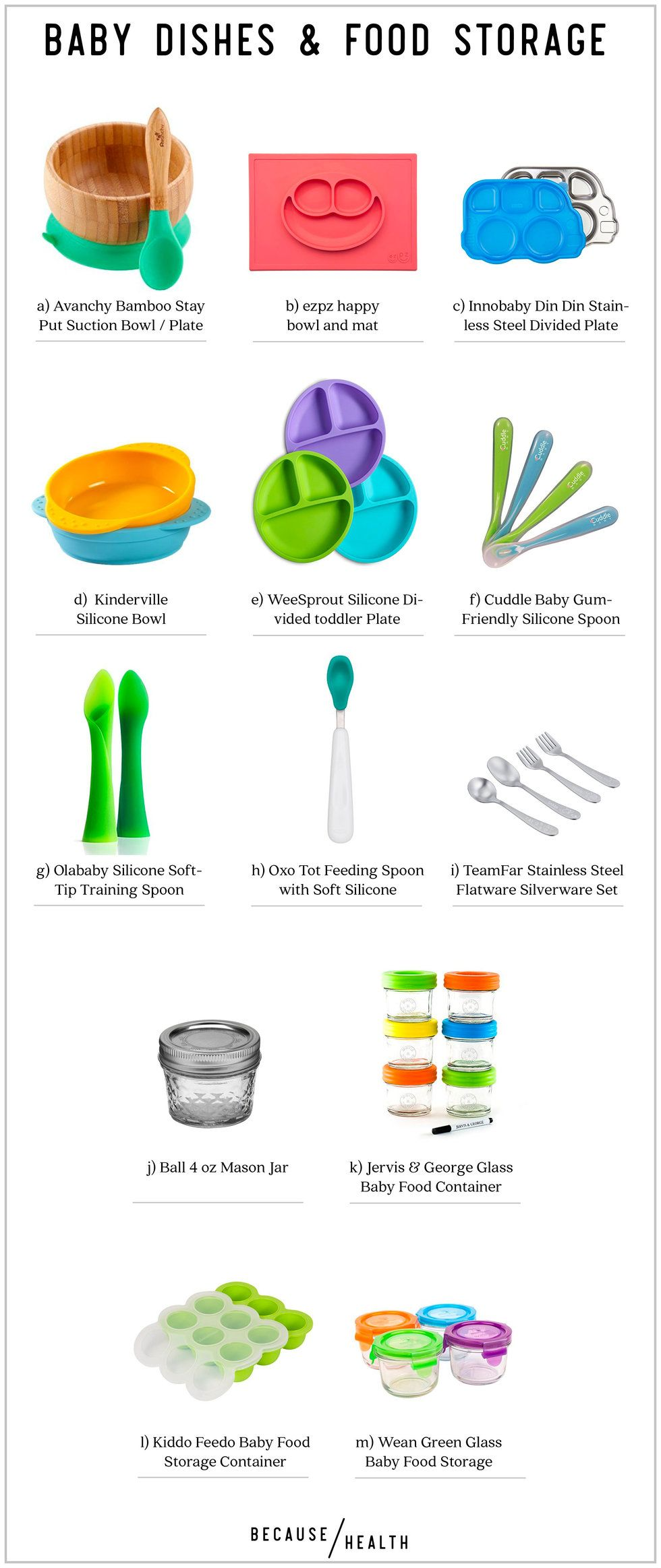 Roundup of Plastic Free Baby Dishes and Food Storage