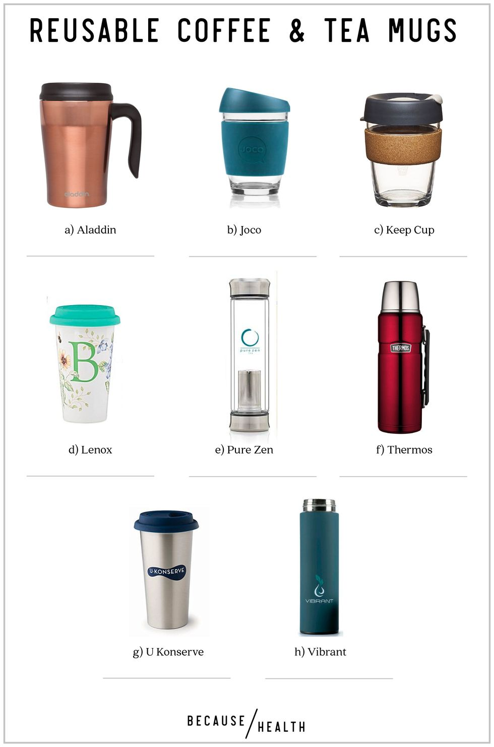 8 Reusable Plastic Free Mugs