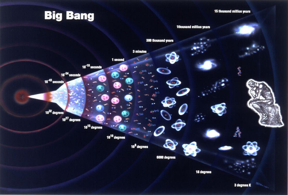 Ontological Universe