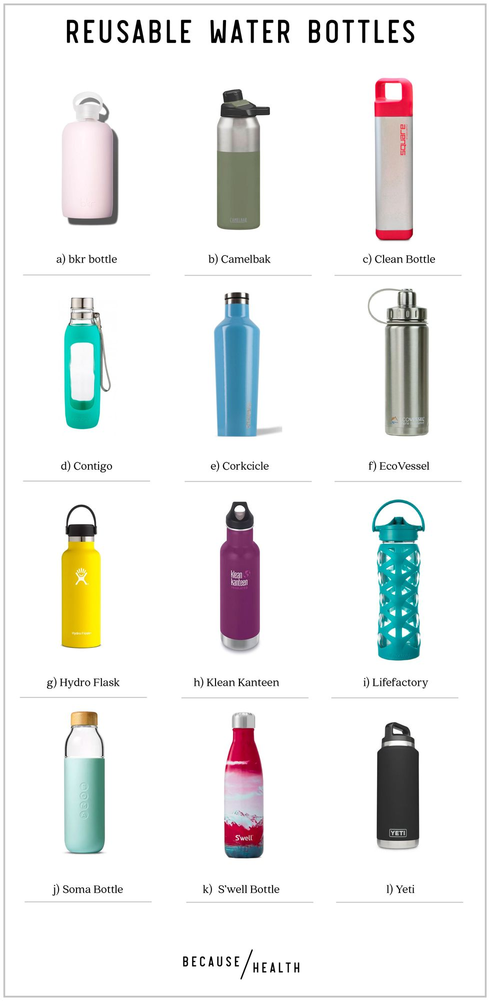 Roundup of the Best 12 Reusable Water Bottles