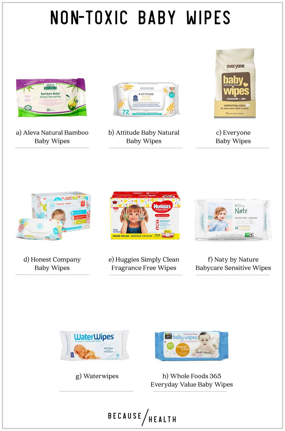 Roundup of 8 Non-Toxic Baby Wipes