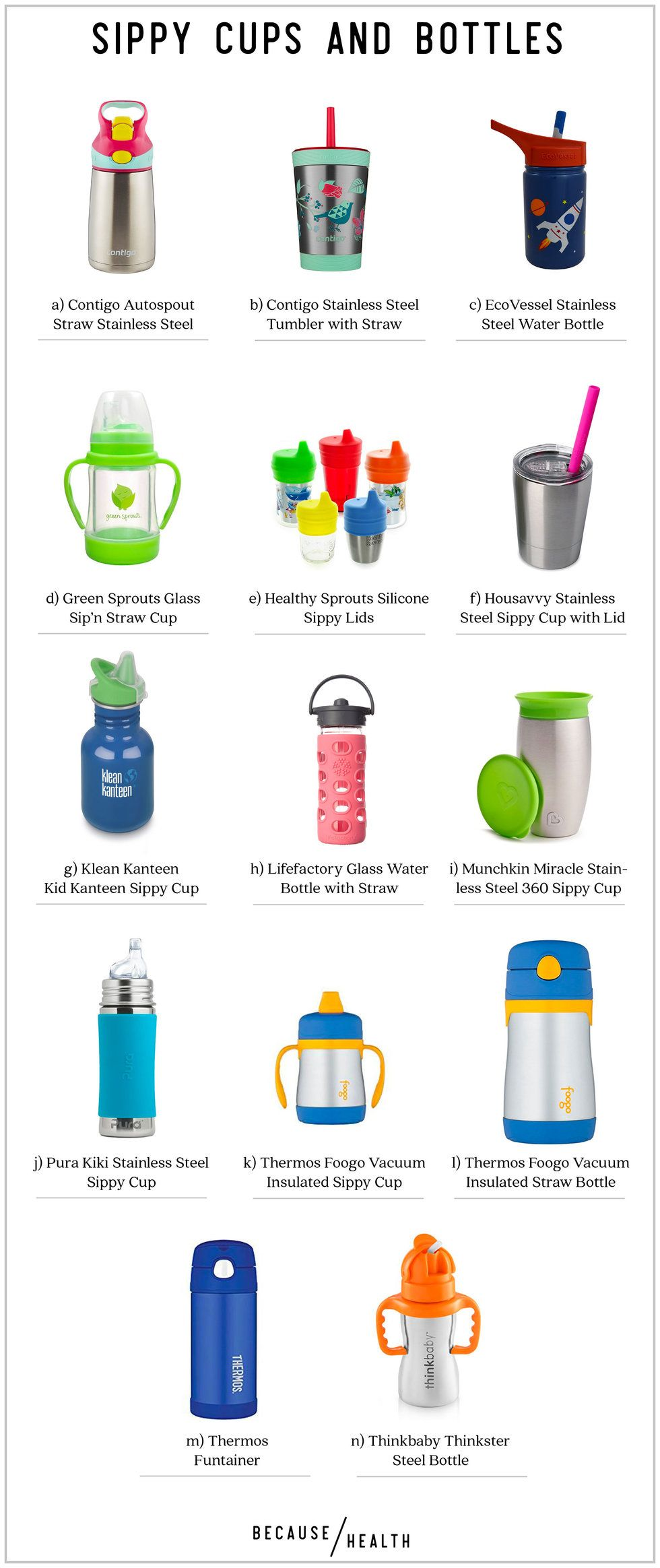 Glass and Stainless Steel Sippy Cups and Bottles