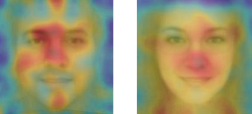 """Heatmapping from """"Deep neural networks are more accurate than humans at detecting sexual orientation from facial images."""" [Fair Use]"""