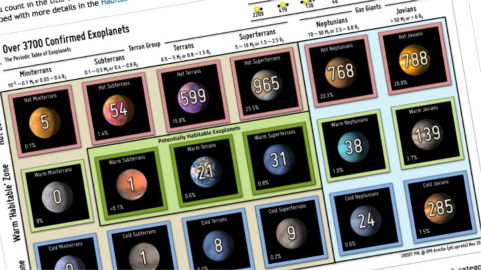 exoplanet table on tilt