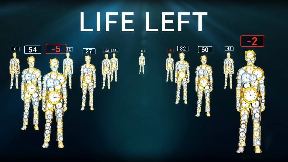 How much life do you have left?