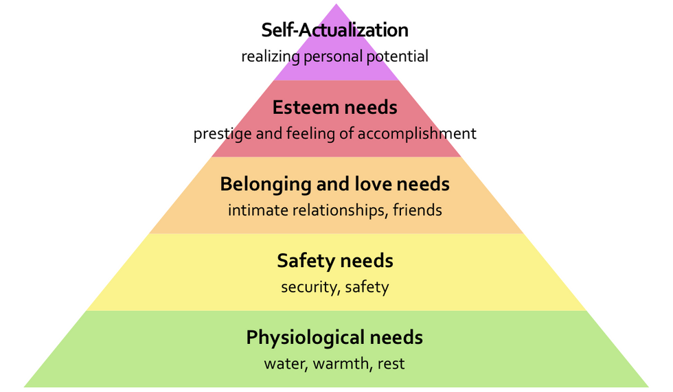 Maslow's other mistake, why self-acutalization is harder than it sounds