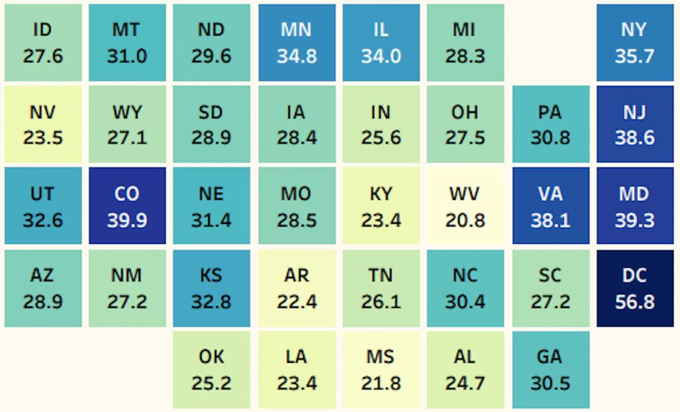 Which state has the most people with a bachelor's degree?