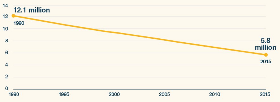 Why Bill Gates Thinks This Is the Most Beautiful Chart in the World