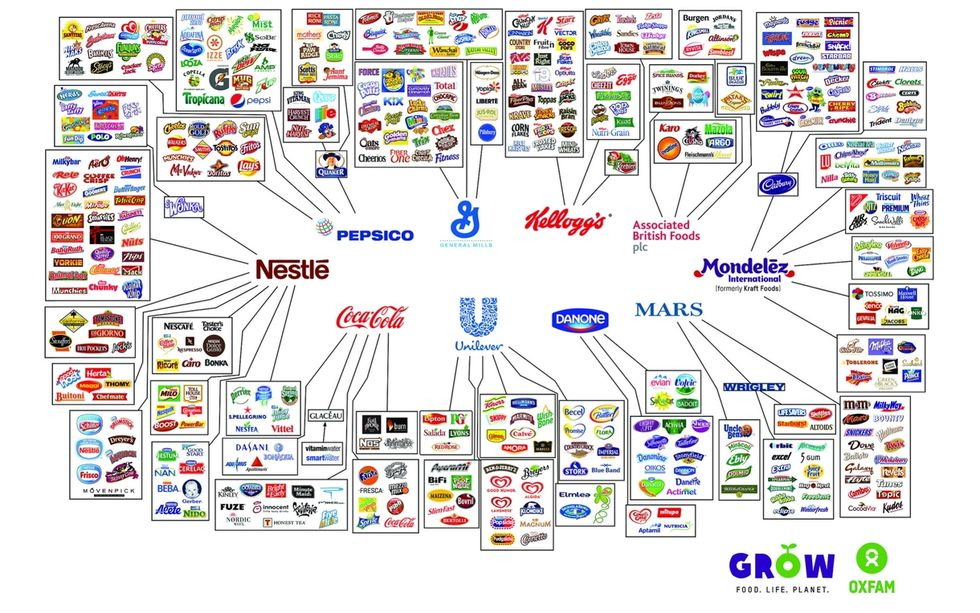 10 food companies and the myriad brands they own. (Oxfam)
