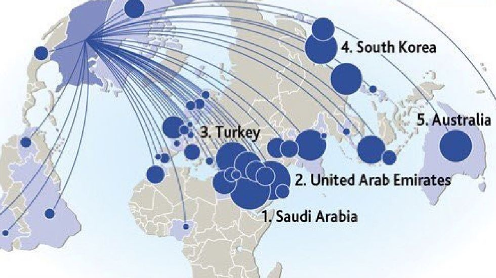 Mapping the World's Biggest Weapons Exporters – and their Best Customers
