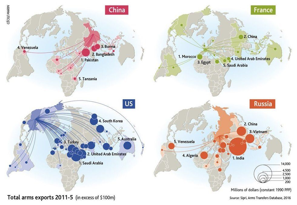 Mapping the World's Biggest Weapons Exporters – and their