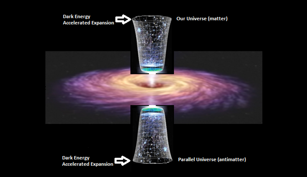 The universe and its opposite.