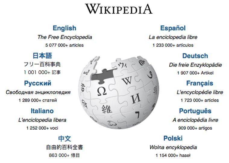 Bitcoins wikipedia francais libre scores and odds nfl betting trends and stats