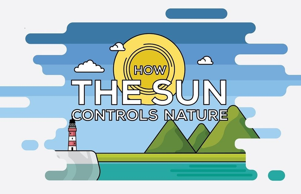 This Beautiful Infographic Shows How the Sun Controls Everything