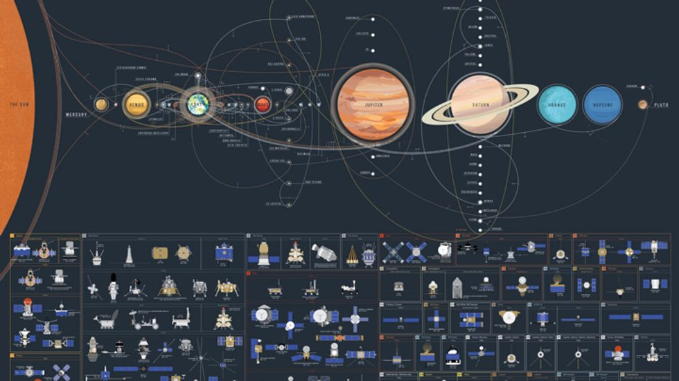 All of our spacecraft so far.