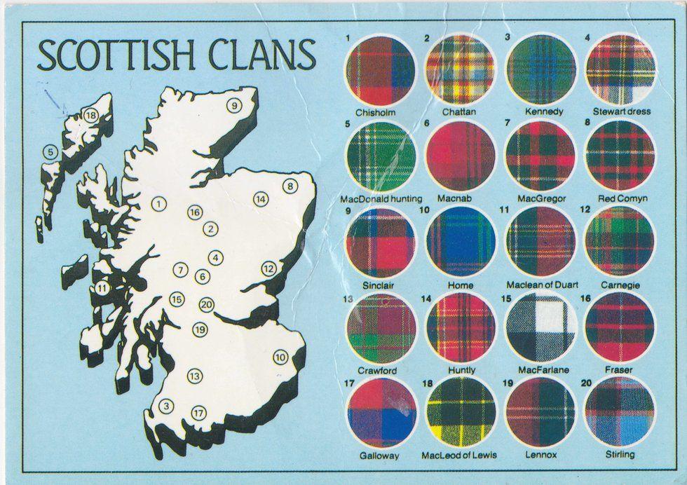 A Postcard Map Of Scottish Tartans