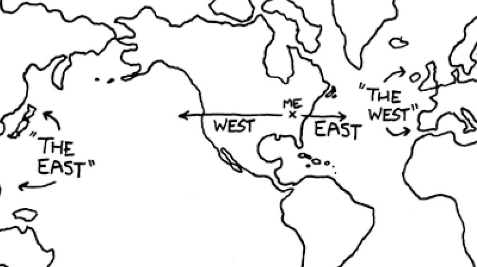 How Come East is West and West is East?