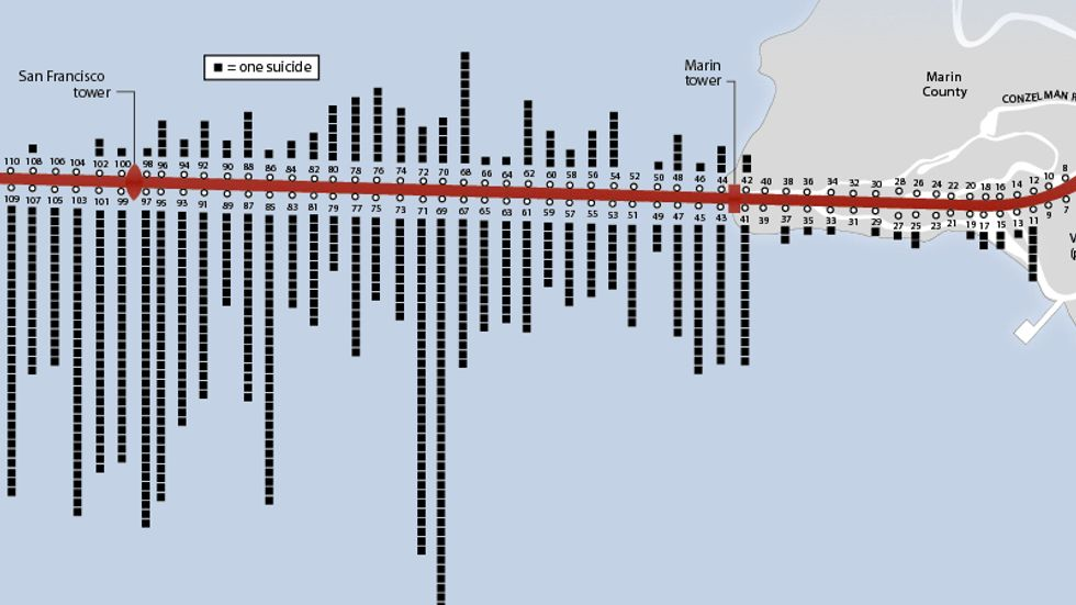Bridge to Nowhere: a Map of Golden Gate Jumpers