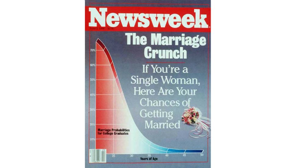 """Twenty-Six Years Later, What Happened to the """"Marriage Crunch"""" Generation of Women?"""