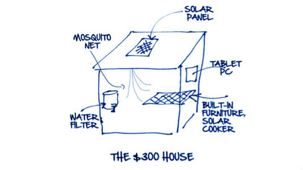 The $300 House: It is Not Charity. It is Innovation.