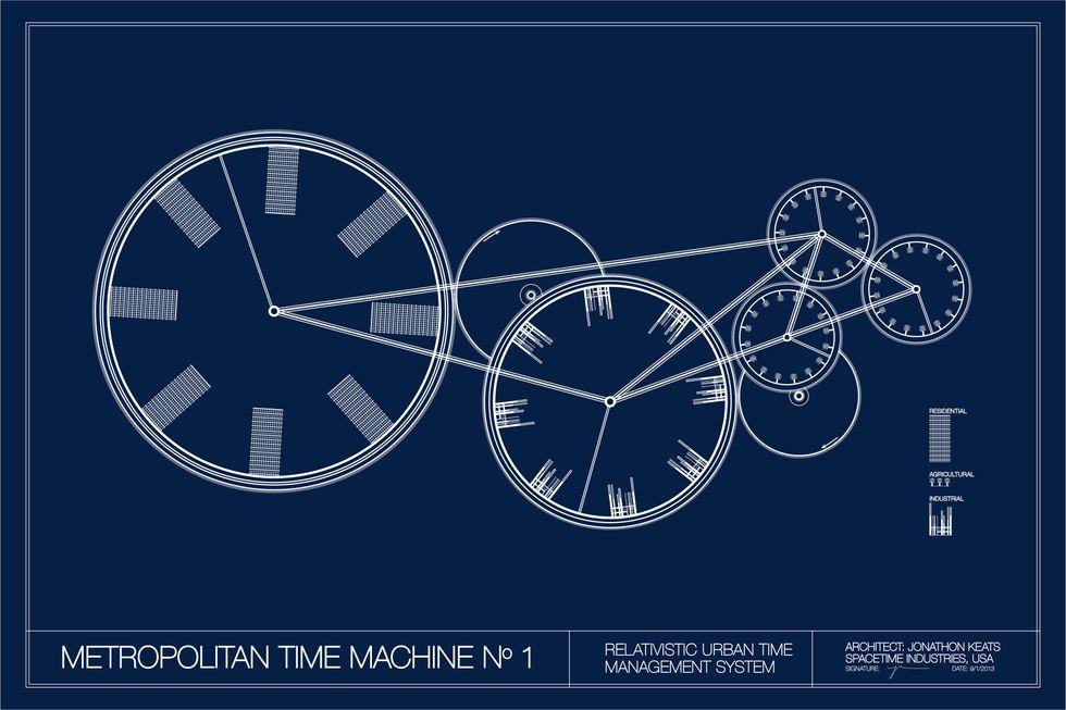 Why Effective Time Management Needs Albert Einstein
