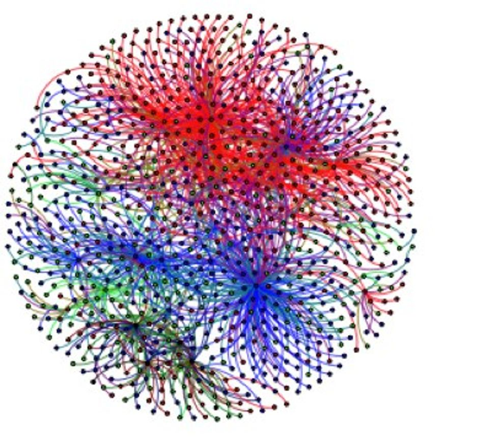Study: Social Networks Spread Anger Much More Effectively Than They Spread Joy or Sadness
