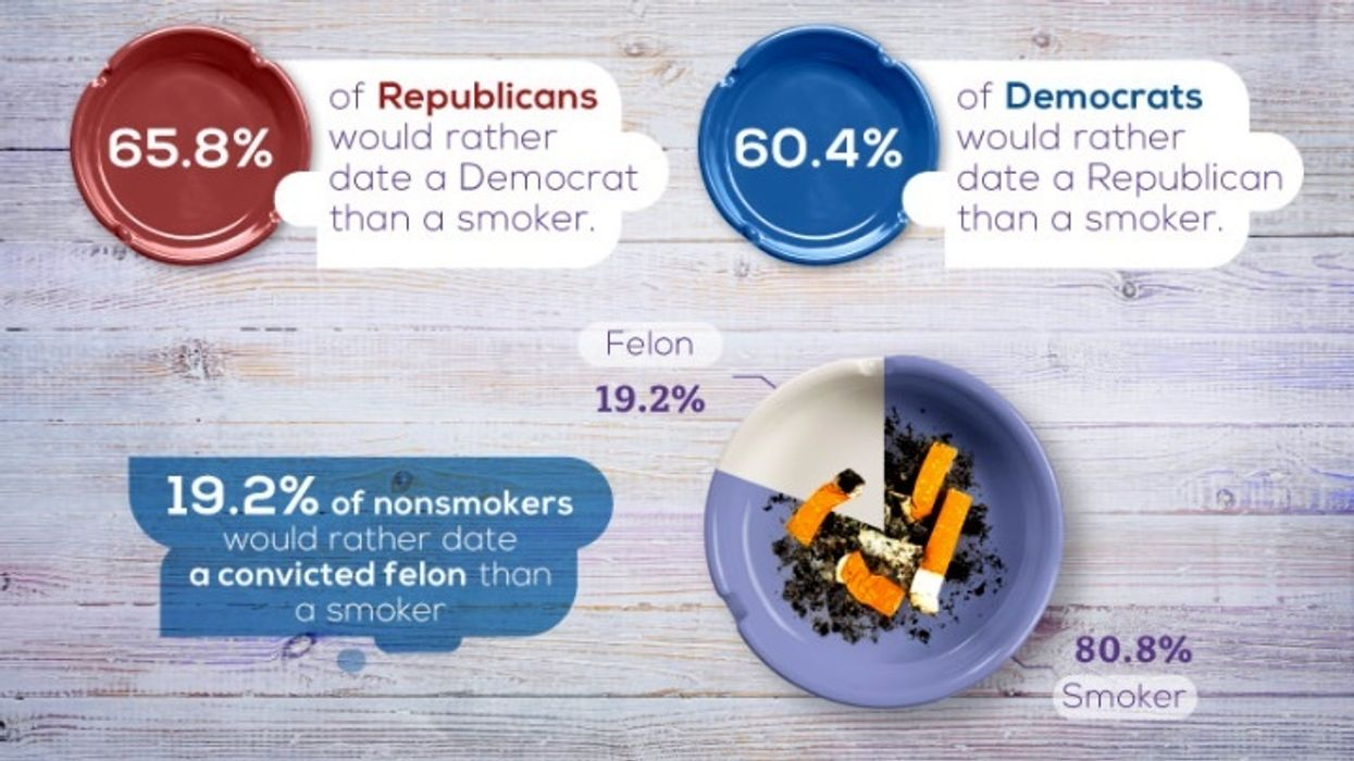 New infographics show how cigarette smokers are socially penalized