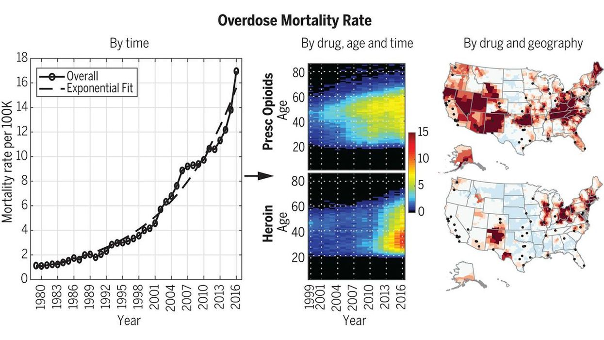 Major study: Drug overdoses over a 38-year period reveal hidden trends