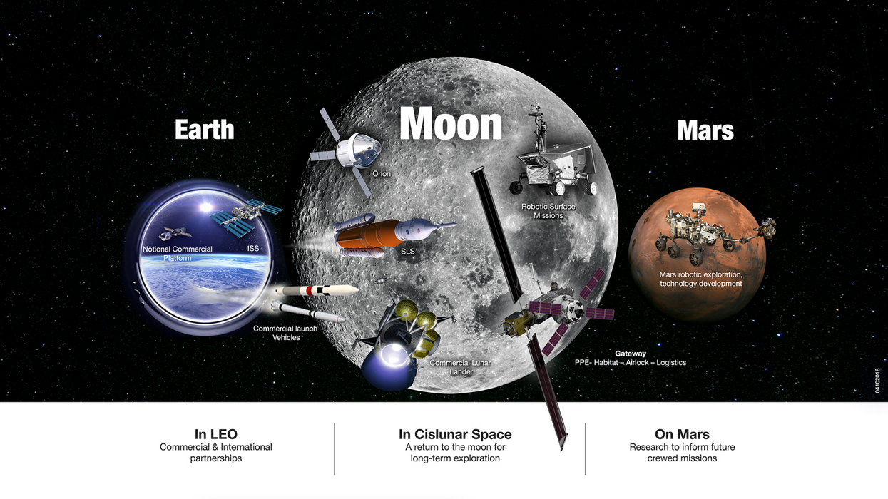 NASA unveils new goals for Moon, Mars, including space privatization