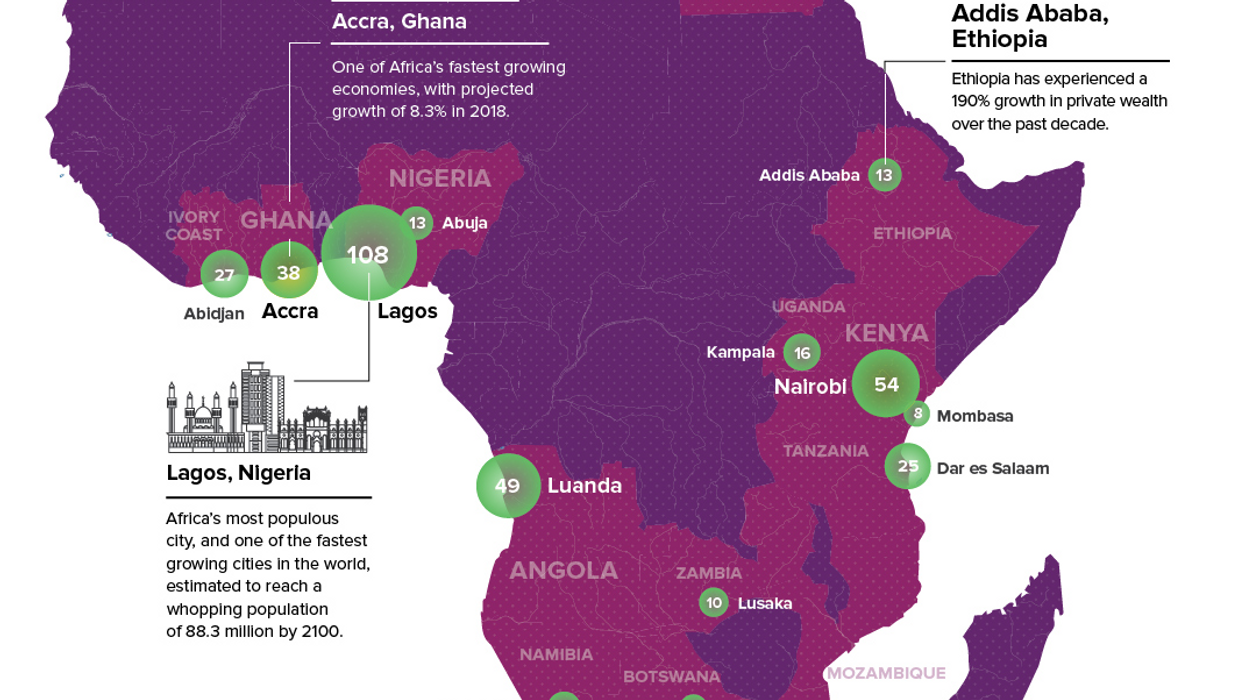 These cities are the hubs of Africa's economic boom