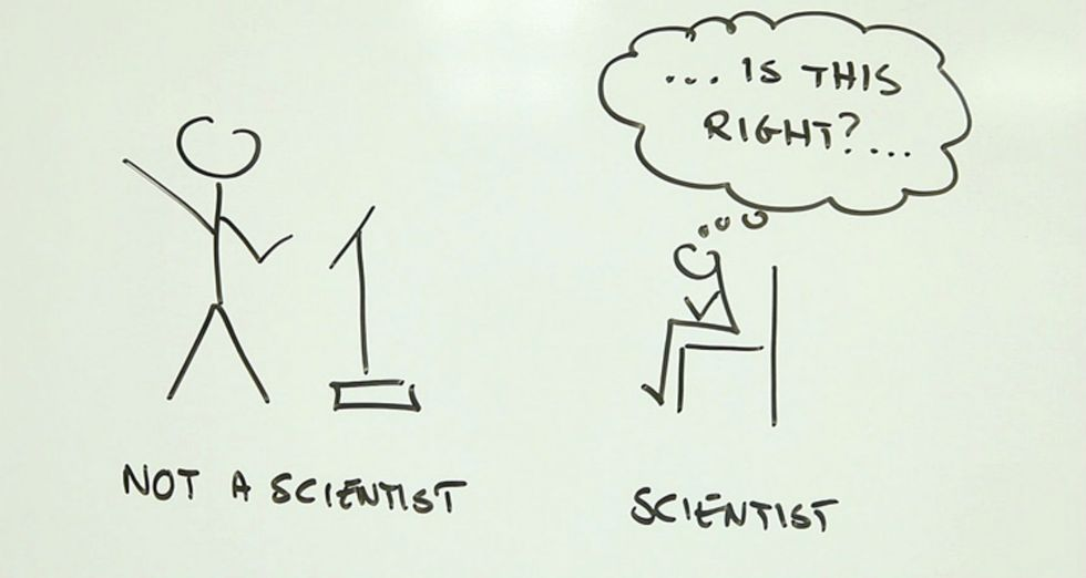 New Survey: Scientists and Experts Have Different Views. Well, D'UH! But WHY!?