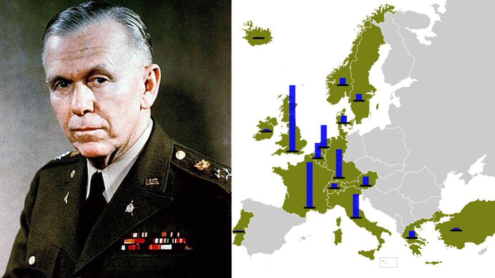 Left: George C. Marshall, General of the Army before he became the U.S. Secretary of State. Right: Map of Cold-War era Europe showing countries that received Marshall Plan aid. The red columns show the relative amount of total aid per nation. (Credit: Wi