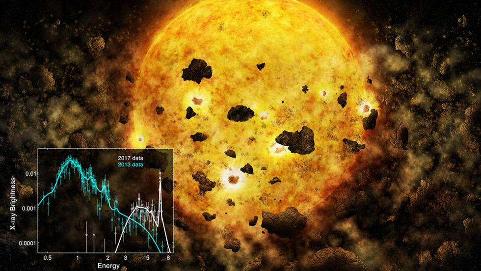 Artist illustration depicts destruction of young planet or planets, which scientists may have witnessed for first time using data from NASA's Chandra X-ray Observatory. Credits: Illustration: NASA/CXC/M. Weiss; X-ray spectrum: NASA/CXC/MIT/H. M.Günther
