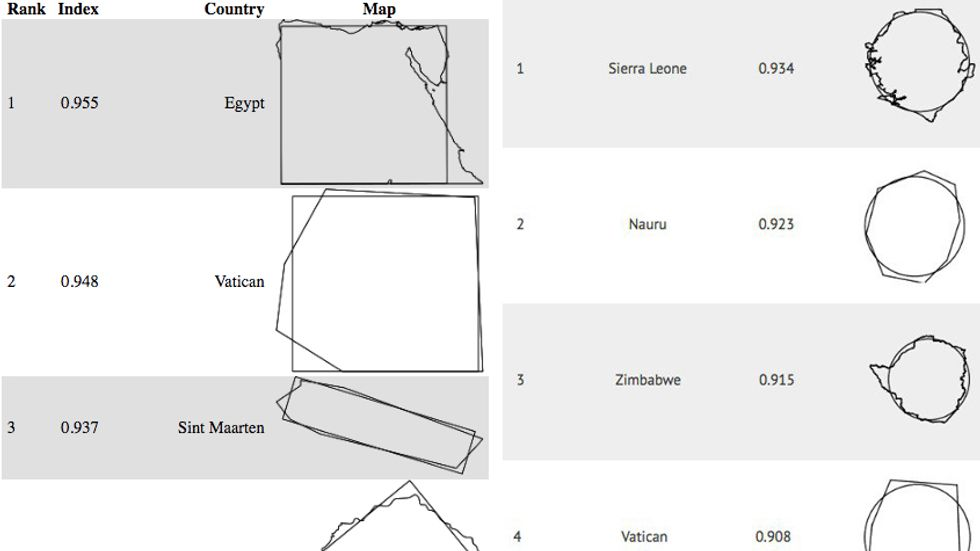 In country morphology, rectangularity and rotundity are not entirely mutually exclusive.