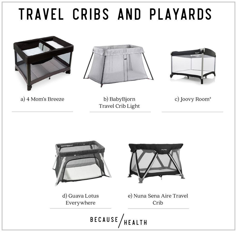 Non-Toxic Travel Cribs and Playards