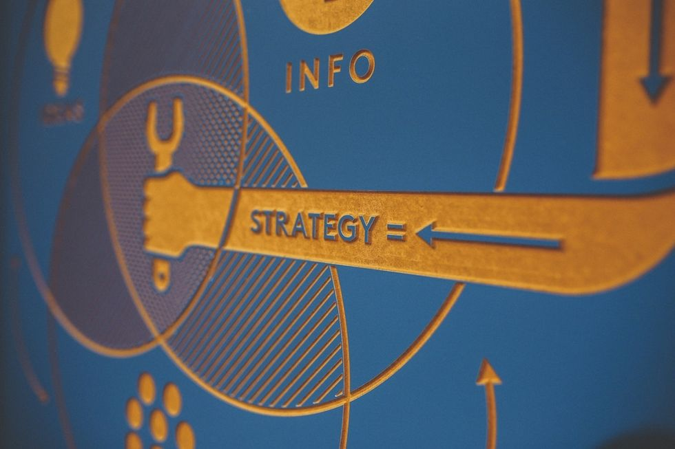 Why preparing a strategy helps us in all walks of life?