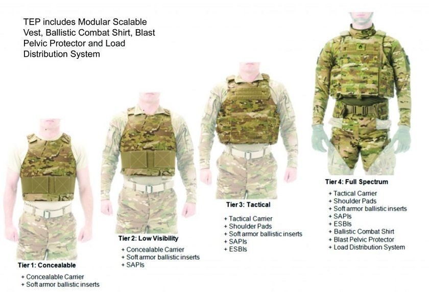 Here's All The Sweet Gear Soldiers Will Rock Downrange In