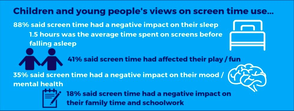 Is screen time bad for kids? - Big Think